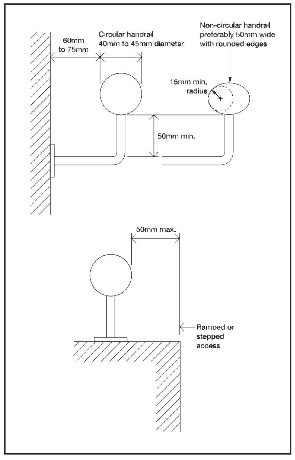 Diagram Of Handrail Wiring Schematic 2019 1969 Camaro Colorview Disabled Archives Clive Elsdon Building Design